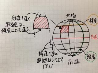 20140414_sankaku1.JPG