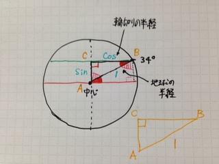 20140414_sankaku2.JPG