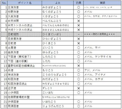 20210306_ooshima1.jpg