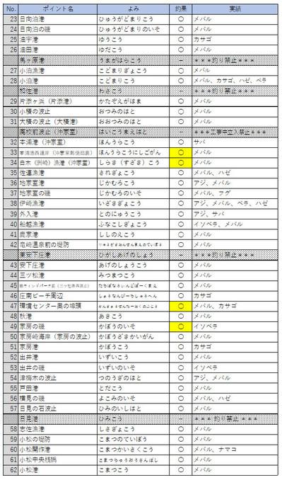 20210527_ooshima2.jpg